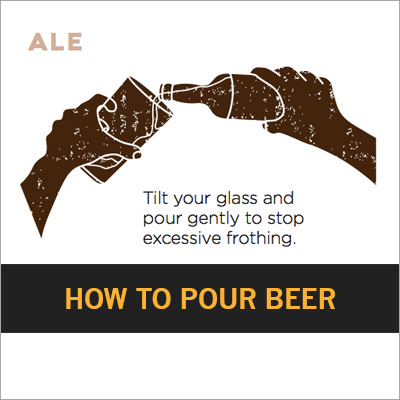 Beer Pouring Guide